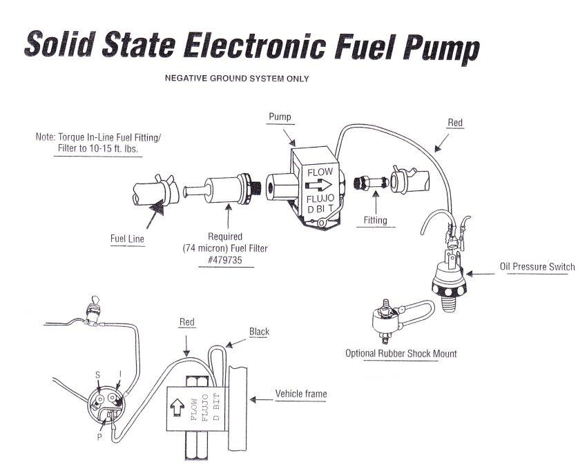 Elektromos Benzinszivatty U00fa - 3  Oldal